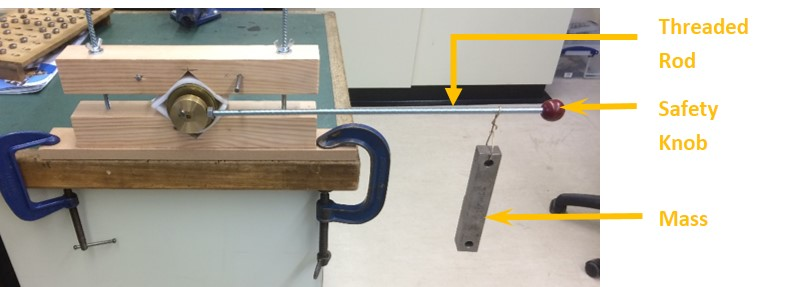 The test jig with the measuring rod balanced by a large mass.