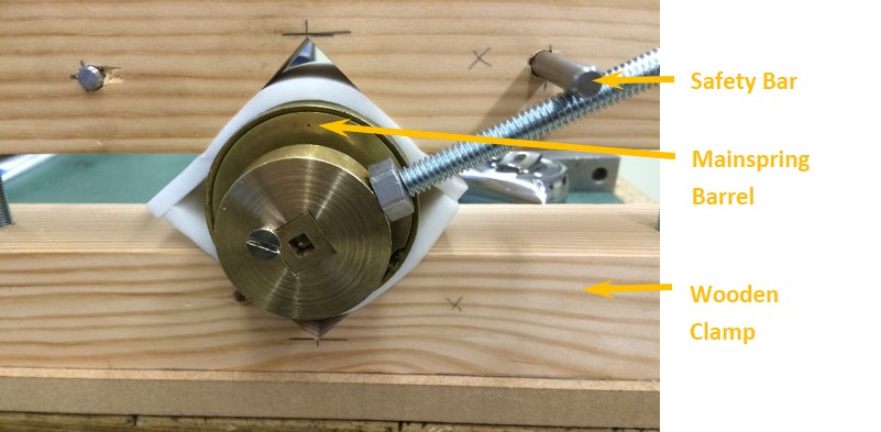 A close-up of test jig shows the safety bar and Plastazote around mainspring barrel to protect it from damage in the clamp.